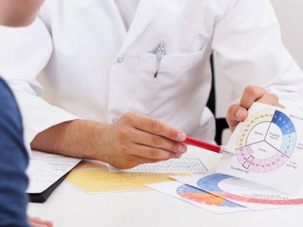 Ciclo menstrual: o que é a fase lútea?